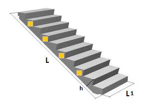 Лестничные марши площадки уширение железобетонного моста